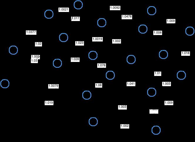 Flipboard's Approach to Automatic Summarization